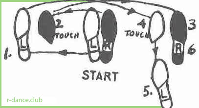 Джайв схема шагов