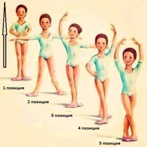 Позиция ног в хореографии