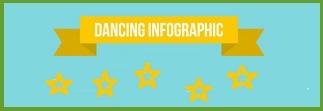 Инфографика для танцев