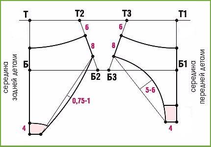 юбка для латины вшитые плавки выкройка