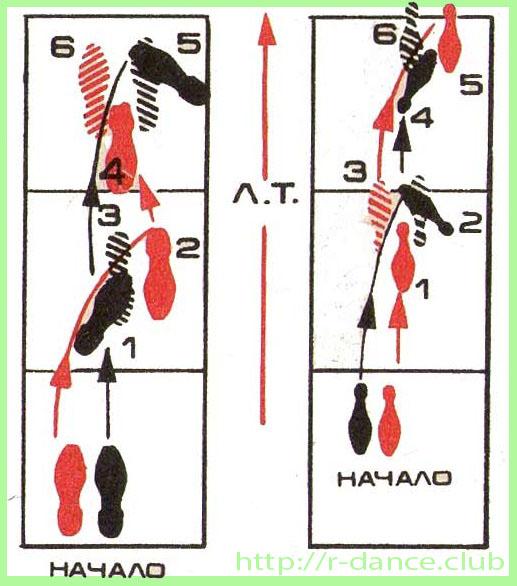 Современный венский вальс схема шагов