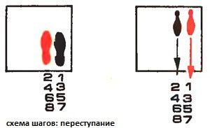 Пасодобль шаги