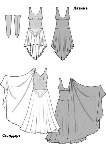 Купить платье для бальных танцев юниоры 1