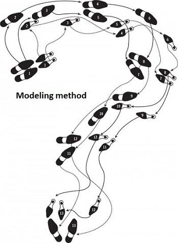Метод моделирования в обучении танцам