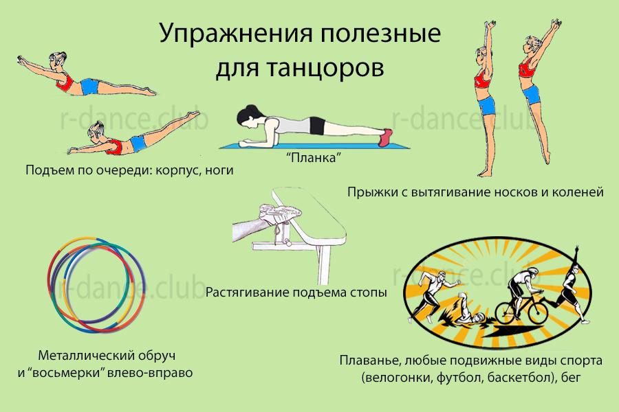 ОФП для танцоров