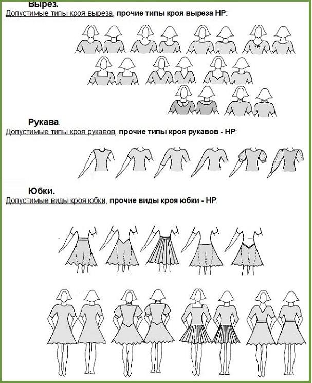 Рейтинговое платье. Правила по костюмам в бальных танцах