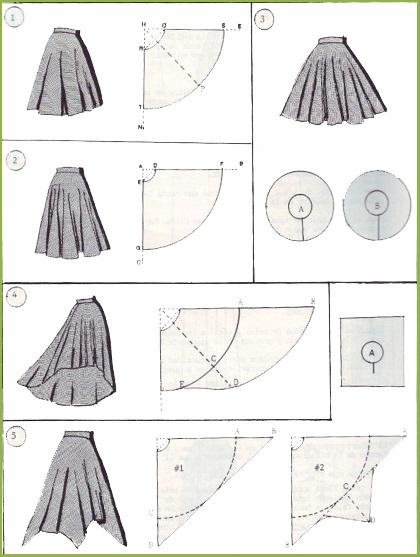 юбка для латины эскизы
