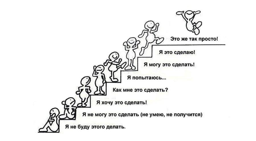 Стратегия победителя